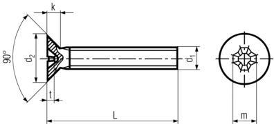 DIN 965 Specifications : Fuller Fasteners