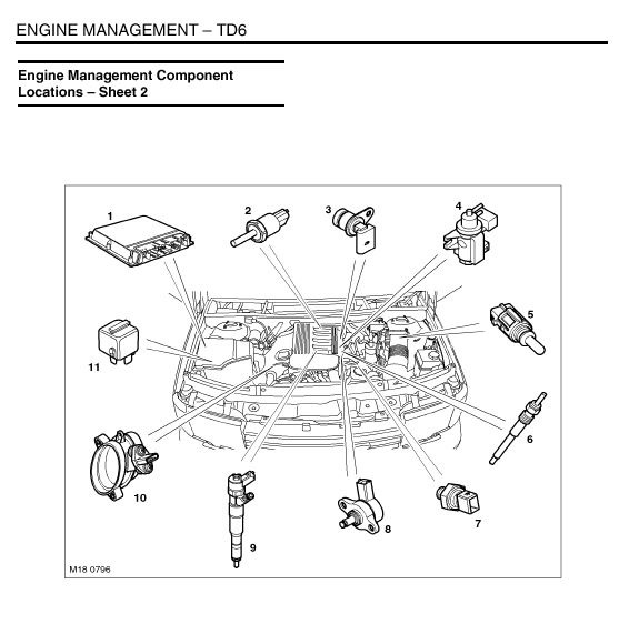 Range Rover L322 Parts Diagram, Range, Free Engine Image