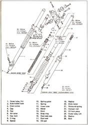 1982 Suzuki RM250 Fork Rebuild Instructions Download