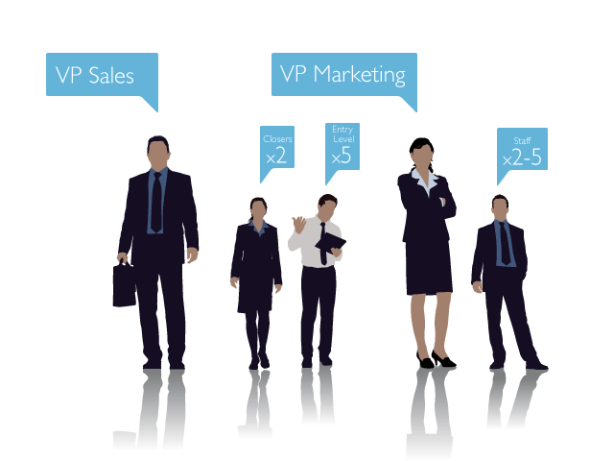 Outsource+Sales+And+Marketing