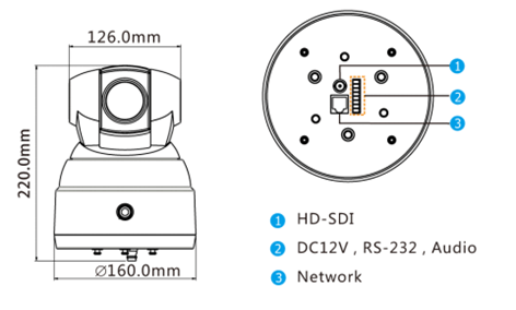 MTC Series PTZ Video Conference Camera IP SDI Lecturer