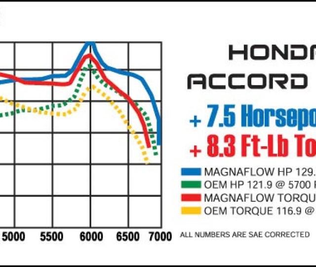 Honda Accord 2 2l Part 15686 View