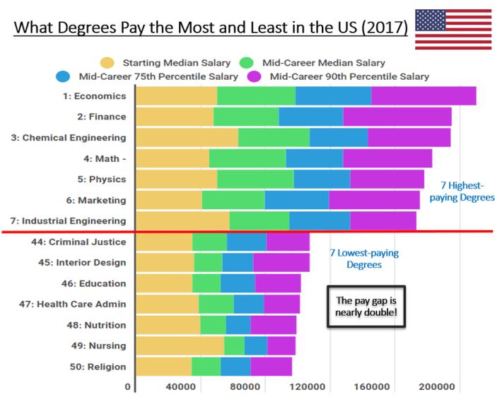 10 Best Entry Level Jobs for Physics Majors (Avg. Salary ...
