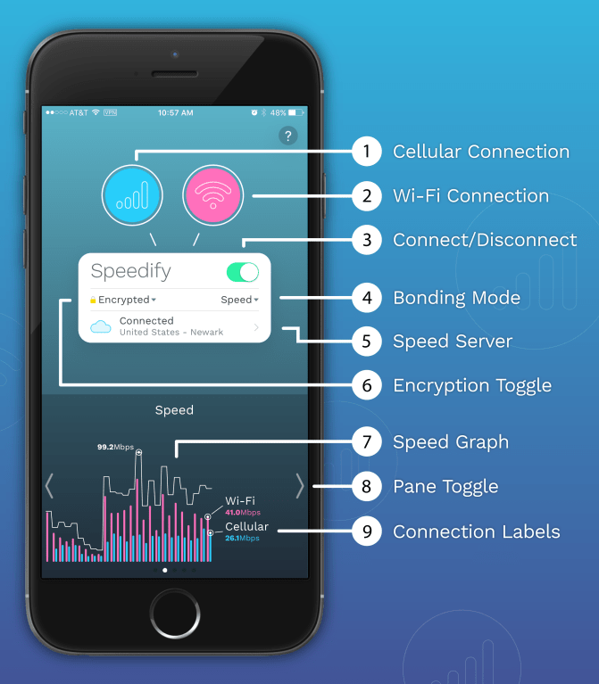 Speedify latest version