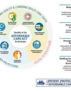 Aca timeline chart pdf also health care reform advisory services full spectrum benefits rh fullspectrumbenefits
