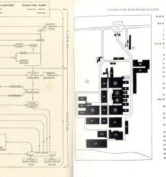 film set diagram [ 1312 x 920 Pixel ]