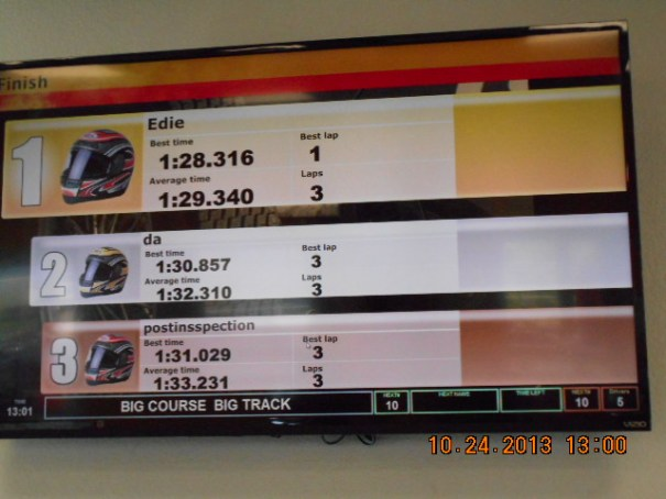 Edie came in first with to top lap time and the top average time.