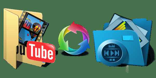 Image result for YTD Video Downloader Pro 2020 Crack