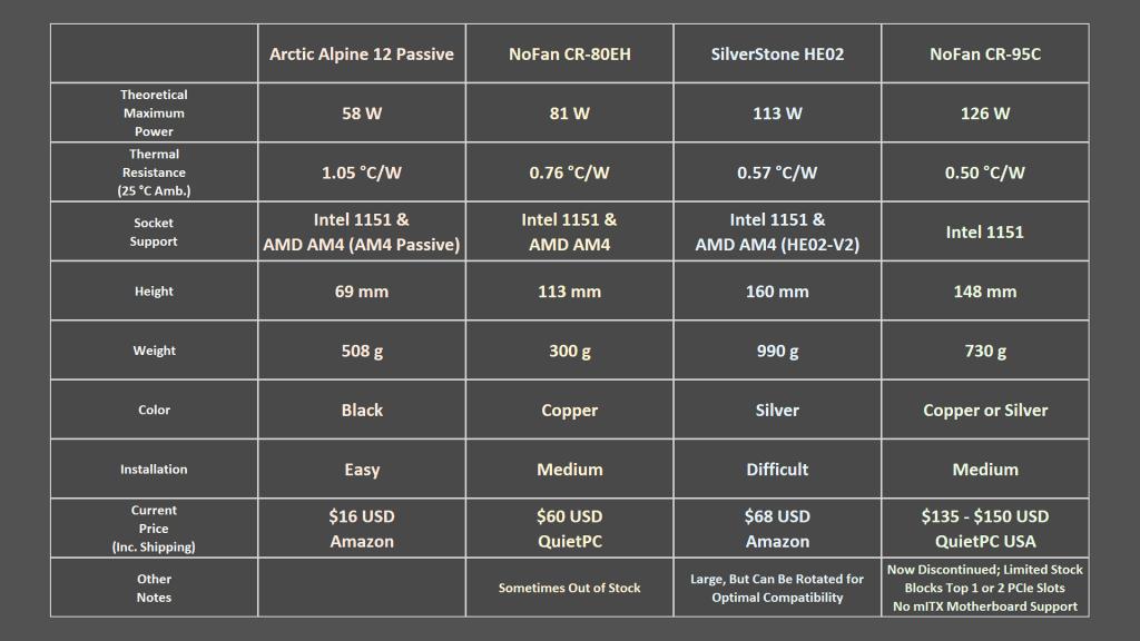 Full Comparison Chart