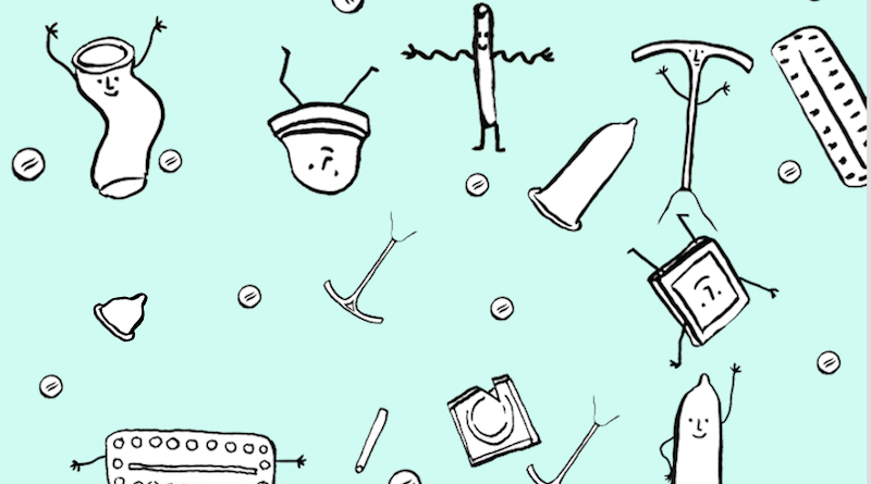 Fumble's Great Big Guide To Contraception