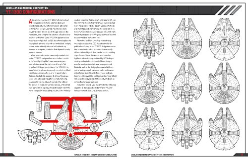 Millennium Falcon Manual: 1977 Onwards (Modified YT-1300