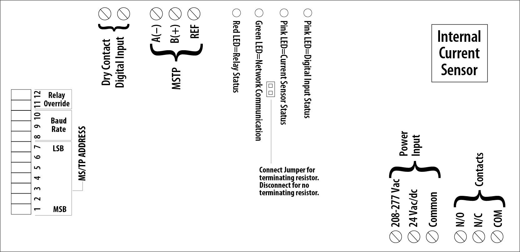 x10 wiring, bms wiring, dali wiring, insteon wiring, canopen wiring, ethernet wiring, mstp wiring, profinet wiring, rs-232 wiring, on bacnet mstp wiring