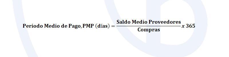 Periodo Medio de Pago (PMP) Diciembre 2015