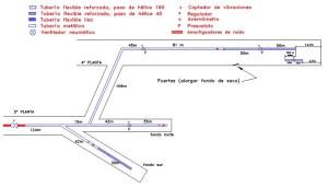 Ventilacion secundaria-Esquema instalacion_870x500