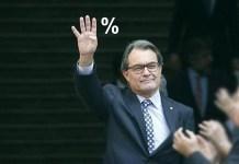 Artur Mas 4%