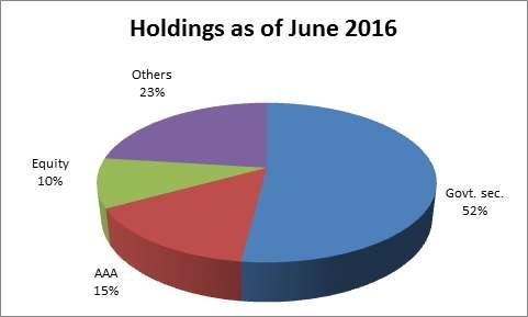 2106-08-03 - Holdings