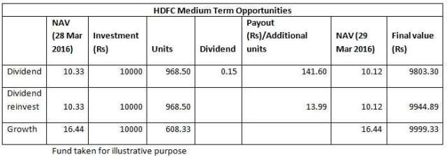 hdfc medium term