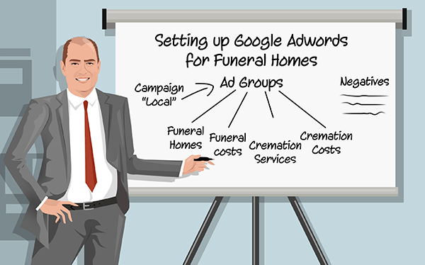 Google AdWords Setup For Funeral Homes