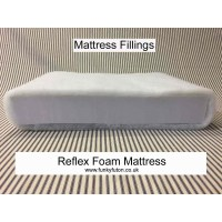 Sofa Bed Mattresses Replacements Uk | Brokeasshome.com