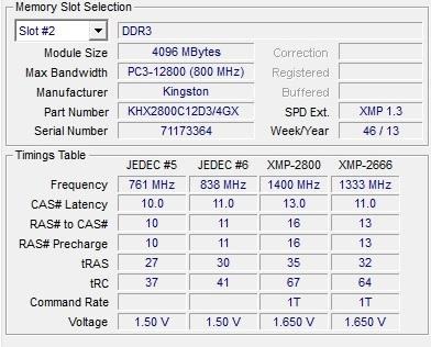 hyperx2800 spdCPUZ