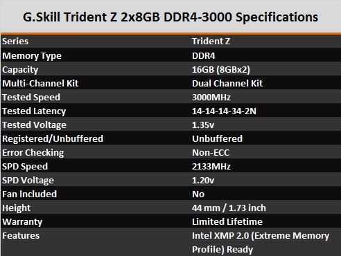 GSkill TridentZ 16GB 3000C14 spec1