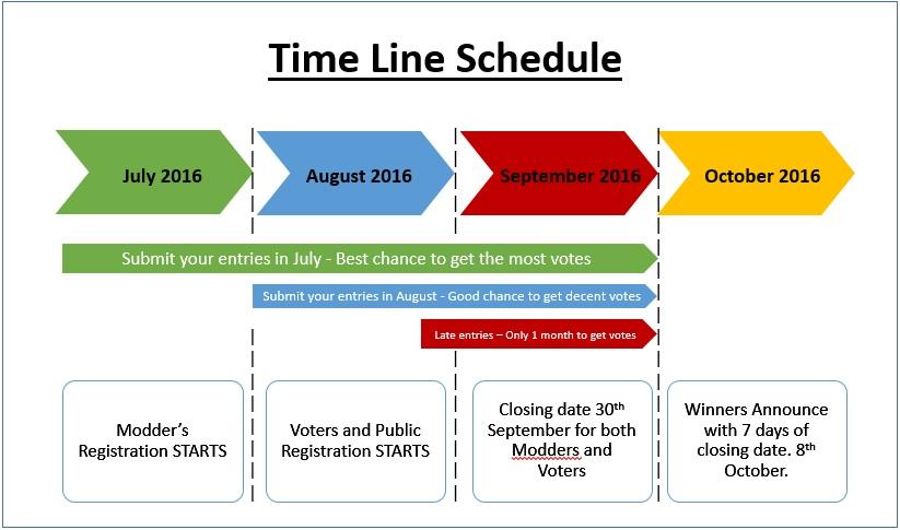 timeline_schedule