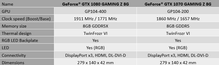 1070 or 1080 for vr