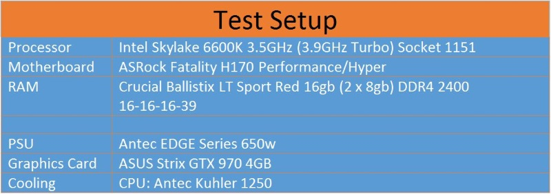 test_setup