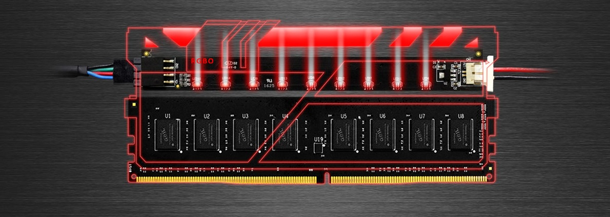 GeIL Announced World's First Fully RGB Illuminated DDR4