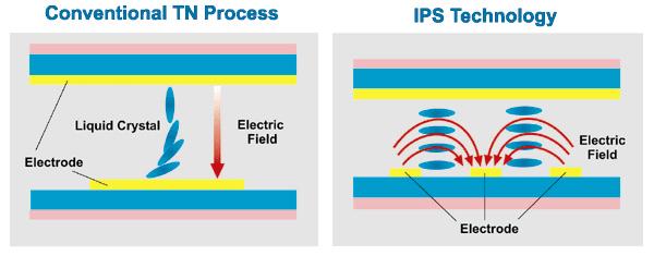 isp_tech