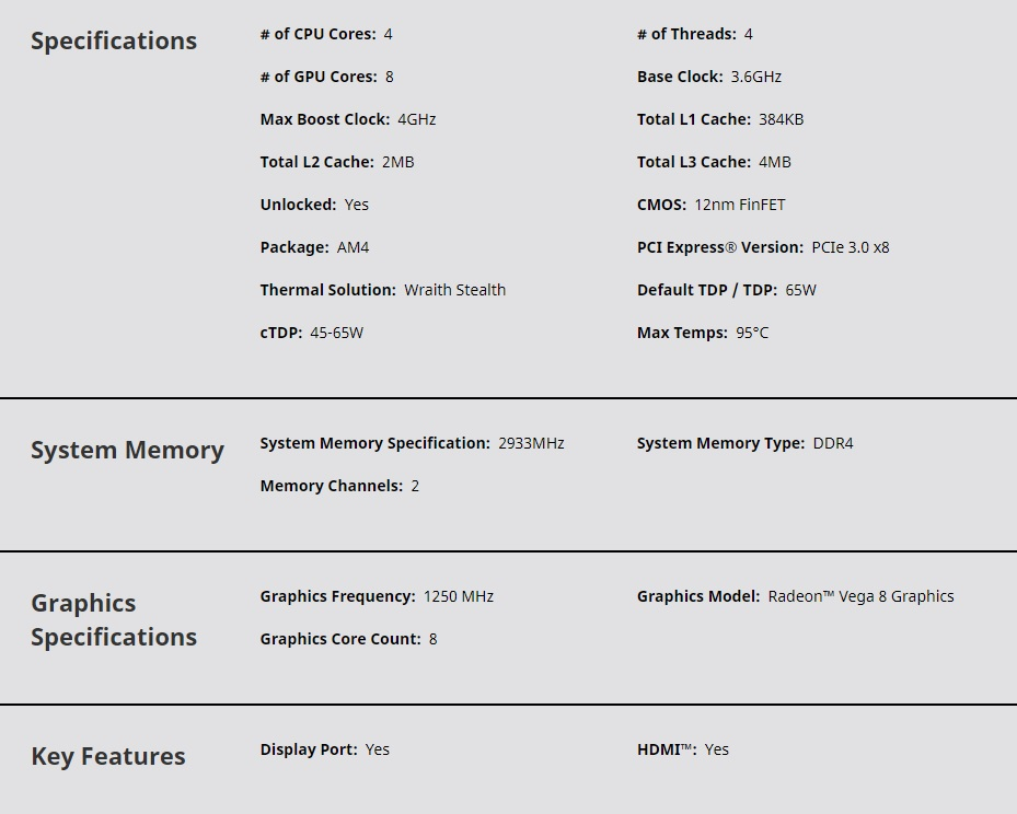 Amd Ryzen 3 3200g Performance Analysis On B450 Chipset Funkykit