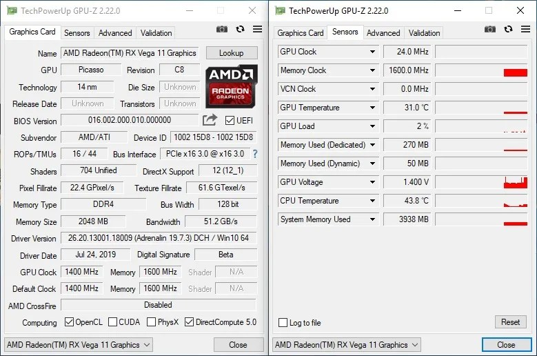 Amd Ryzen 5 3400g Performance Analysis On X570 Motherboard Page 2 Of 4 Funkykit