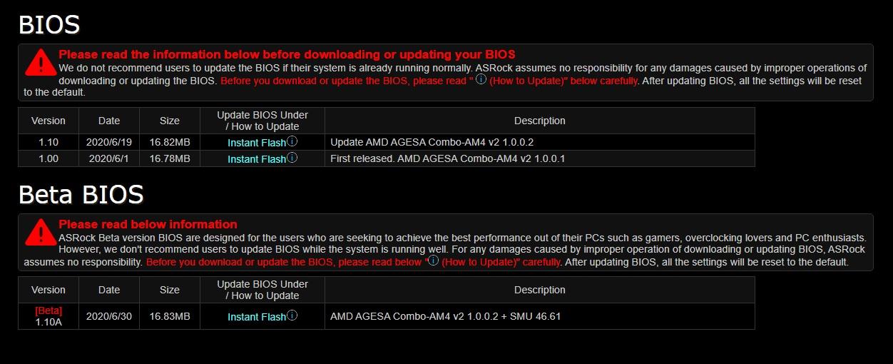 asrock b550 BIOS – AMD AGESA Combo-AM4 v2 1.0.0.2 and SMU 46.61