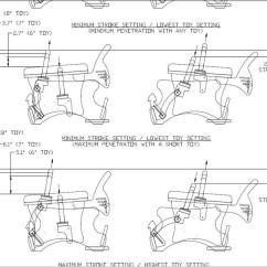 Rocking Chair Fuck Machine Wicker Reclining Patio Extreme Dp Fucking Upgrade Plans Funky Rocker Design