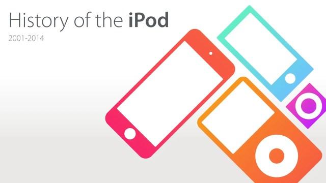 history-of-the-ipod-FSMdotCOM