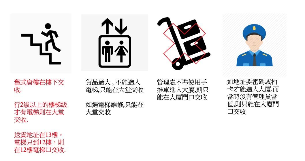 Funlala集運-香港集運公司-淘寶集運