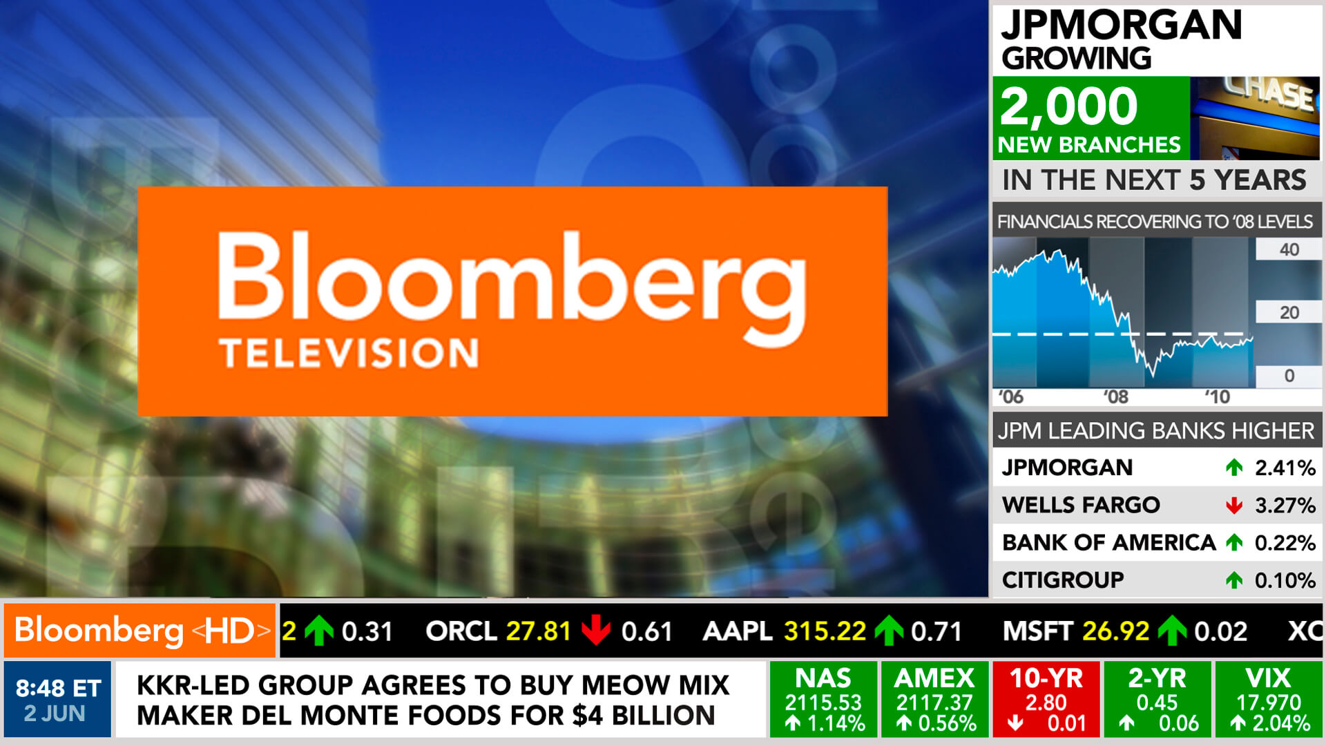 Vidgo TV ADDS Bloomberg TV and Classic Reruns TV