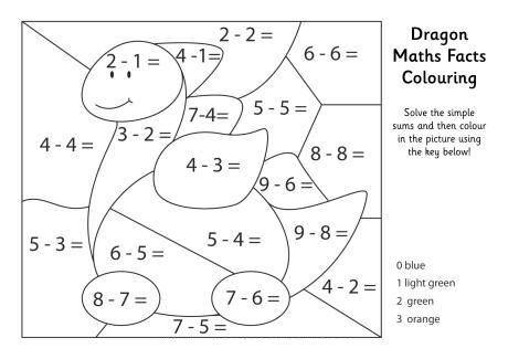Coloring Pages Addition Facts