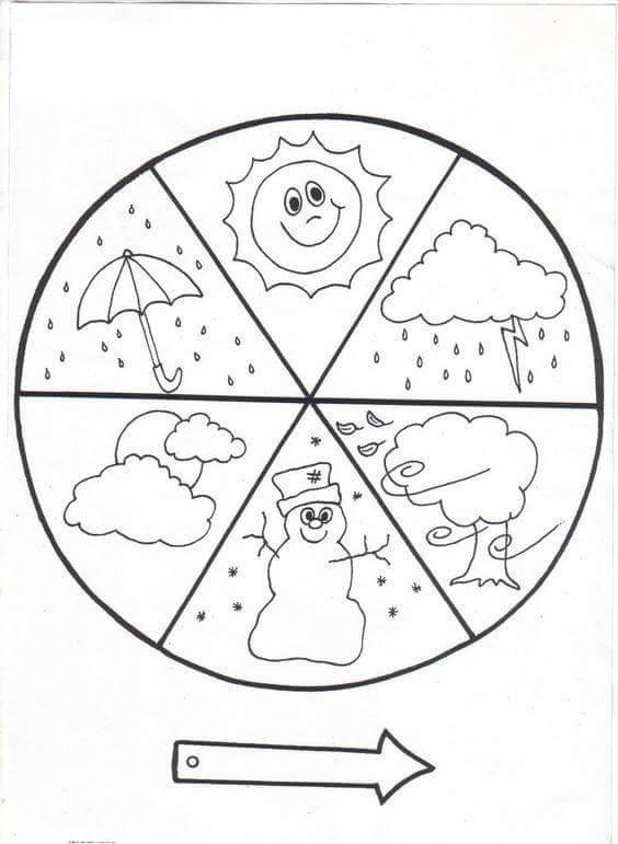 fun weather crafts and activities for preschool (1