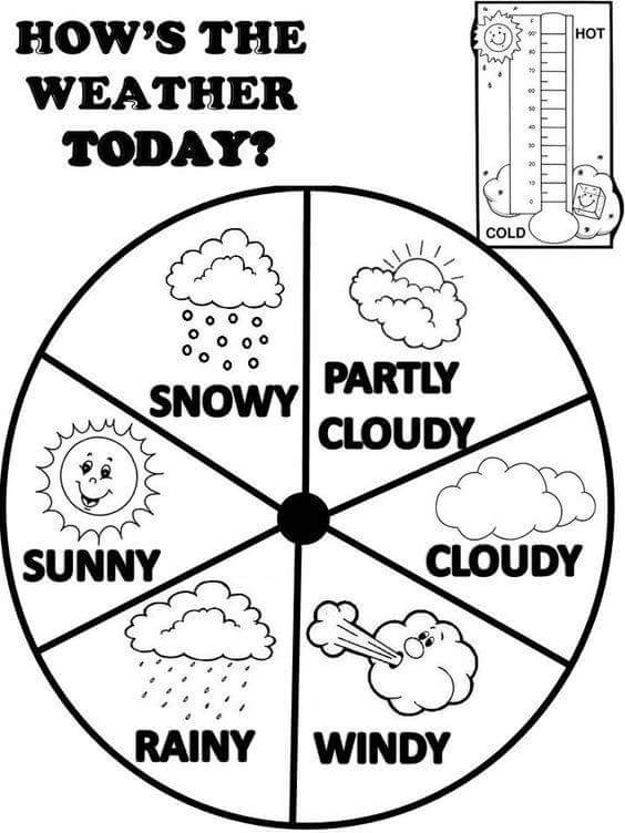how is the weather today crafts and activities (5