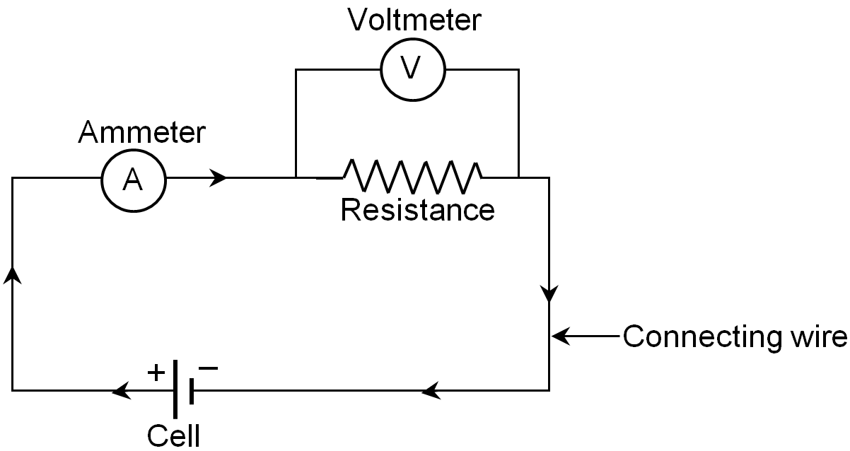 simple electric circuits a simple electrical circuit
