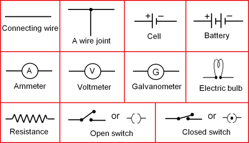 small resolution of physics wiring diagrams
