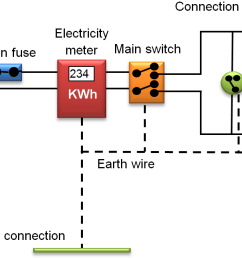 diagram to show working of domestic electric circuits [ 1222 x 644 Pixel ]