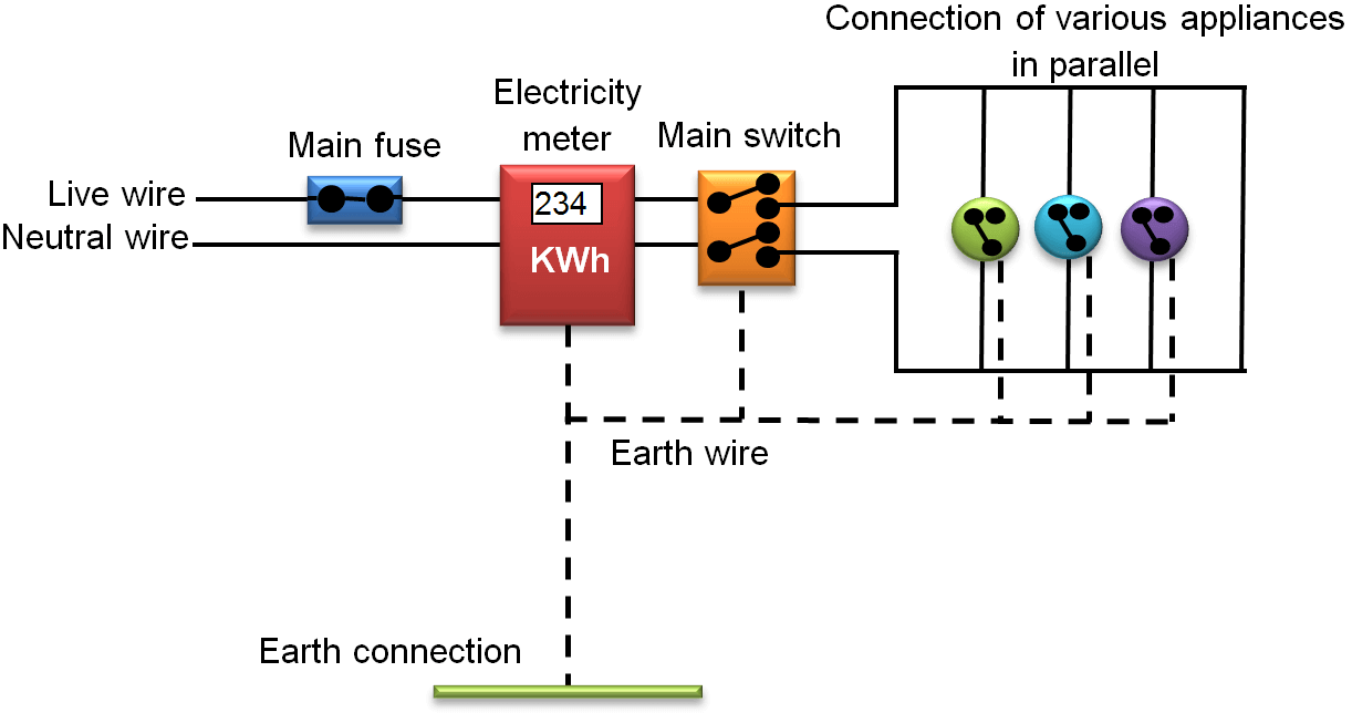 hight resolution of diagram to show working of domestic electric circuits