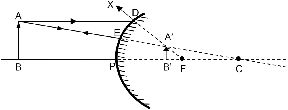 medium resolution of when the object is placed anywhere between pole and infinity