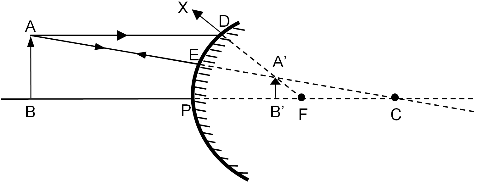 hight resolution of when the object is placed anywhere between pole and infinity