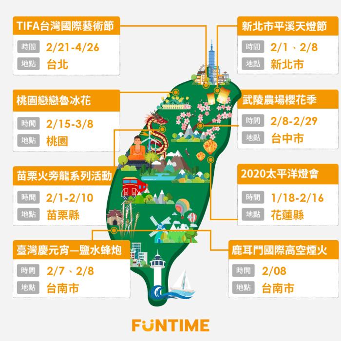 【二月旅遊活動月曆】全台二月份活動總整理