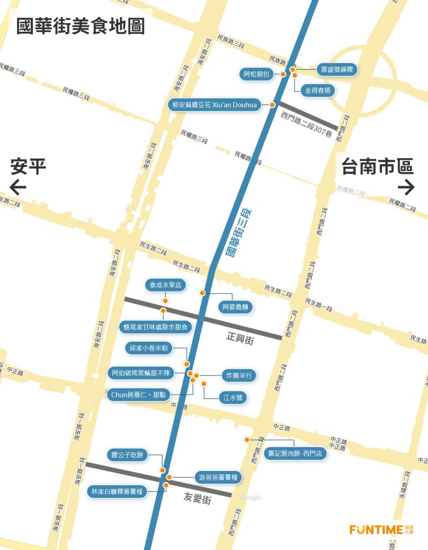 國華街美食地圖