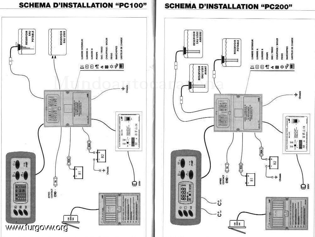 Centralita PC 100, ¿orden de conexión?