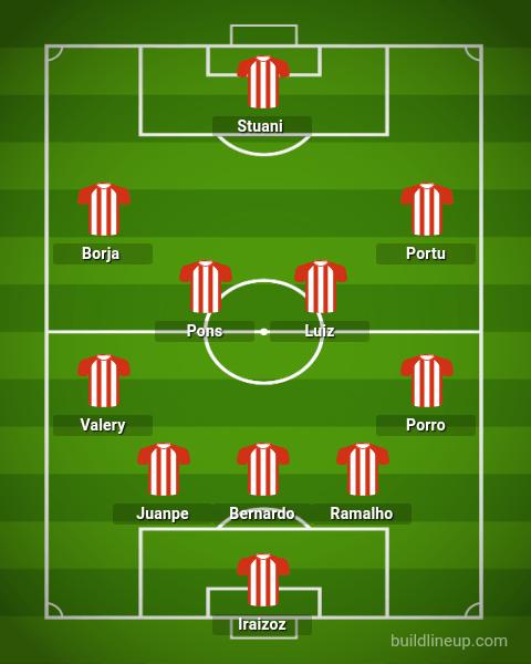 Compro probable Girona